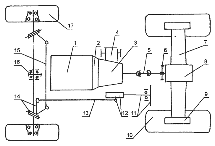 Описание: b Схема работы МКПП - Механической коробки переключения передач.  Так работает ручная четырехступенчатая...
